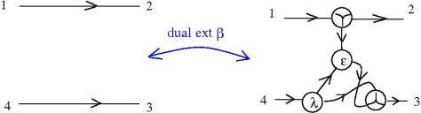 fundam_epsilon_8_dual