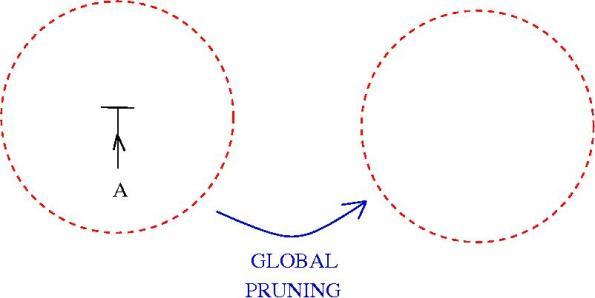 globalpr