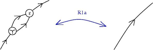 r1amove