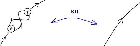 r1bmove