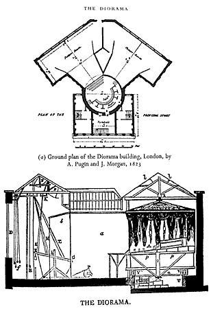 Diorama_diagram