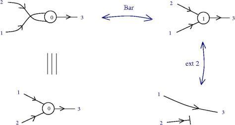 barycentric_3