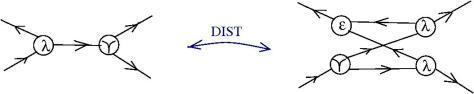 dist_4