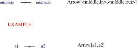 arrow_graph_elem