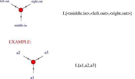 lambda_graph_elem