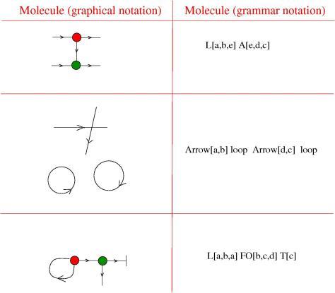 molecules_ex