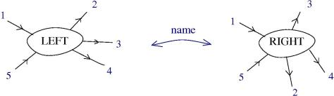 move_generic