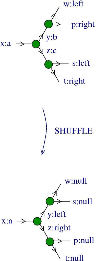 shuffle_with.tags