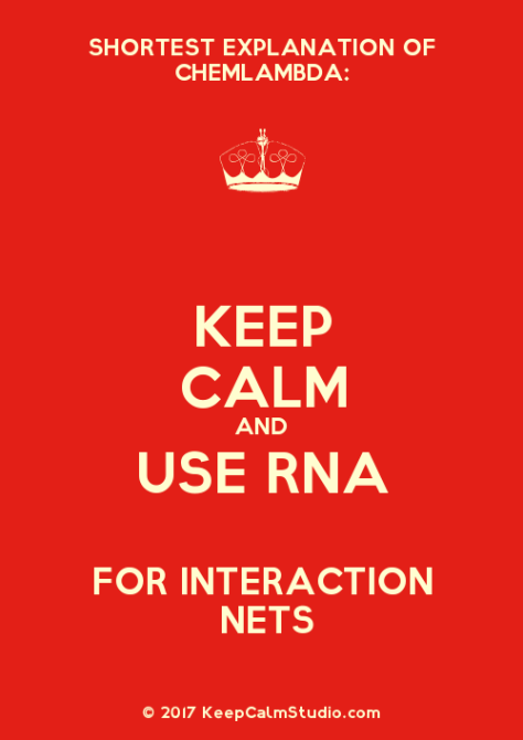 KeepCalmStudio.com-Shortest-Explanation-Of-Chemlambda-[Knitting-Crown]-Keep-Calm-And-Use-Rna-For-Interaction-Nets