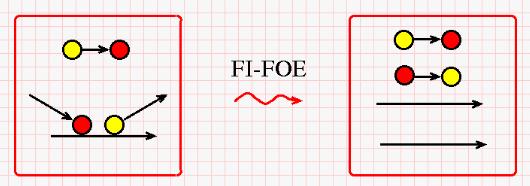 fi-foe