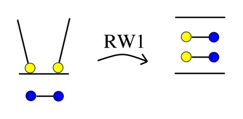int-combs-rw1