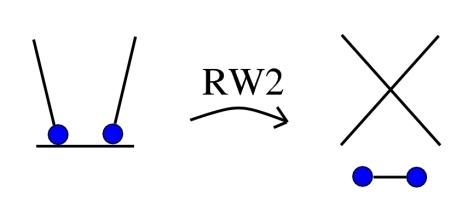 int-combs-rw2