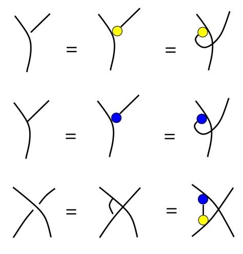 2cols-spin-conv