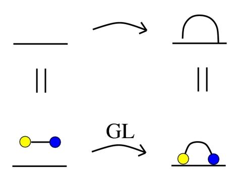 2cols-spin-gl-x