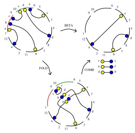 arrowlink-2